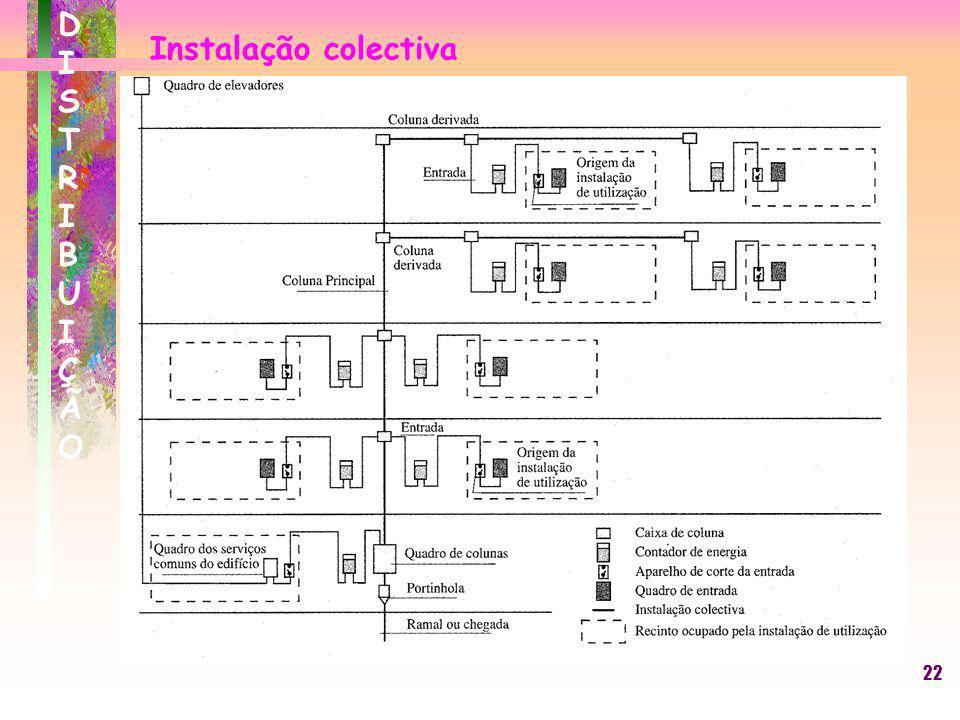 DISTRIBUIÇÃO Instalação colectiva