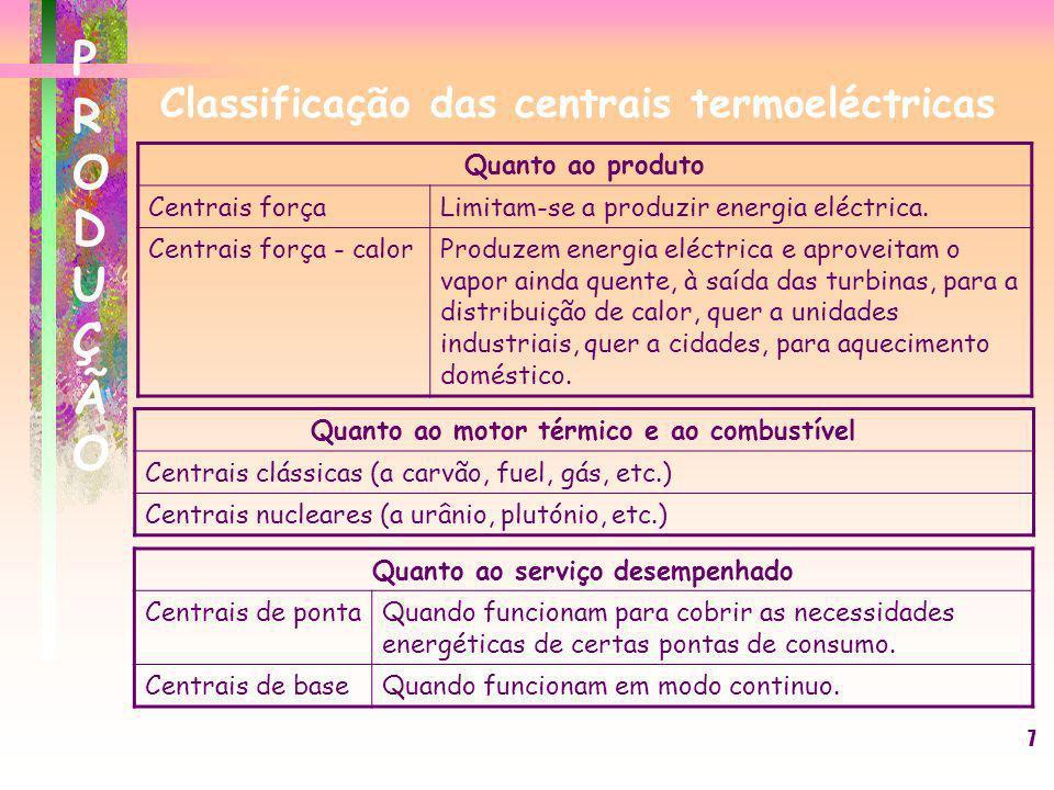 Classificação das centrais termoeléctricas