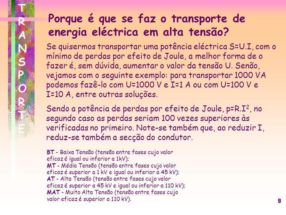 Porque é que se faz o transporte de energia eléctrica em alta tensão