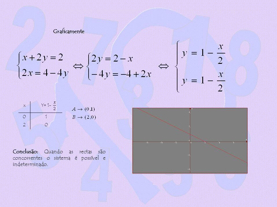 Graficamente x. Y= 1- 1. 2.