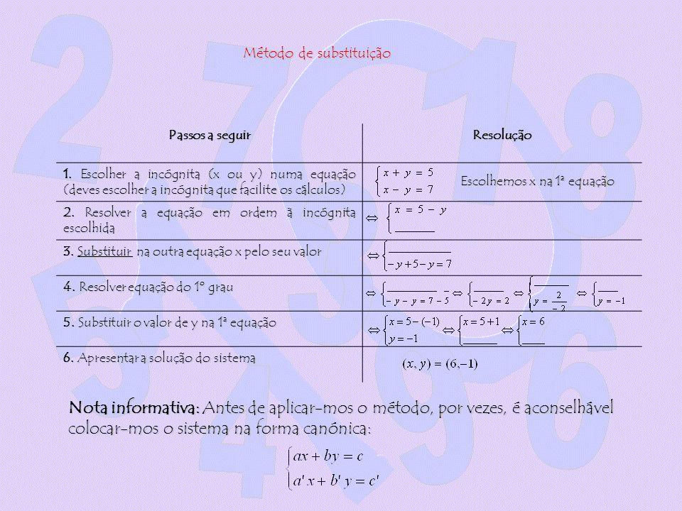 Método de substituição
