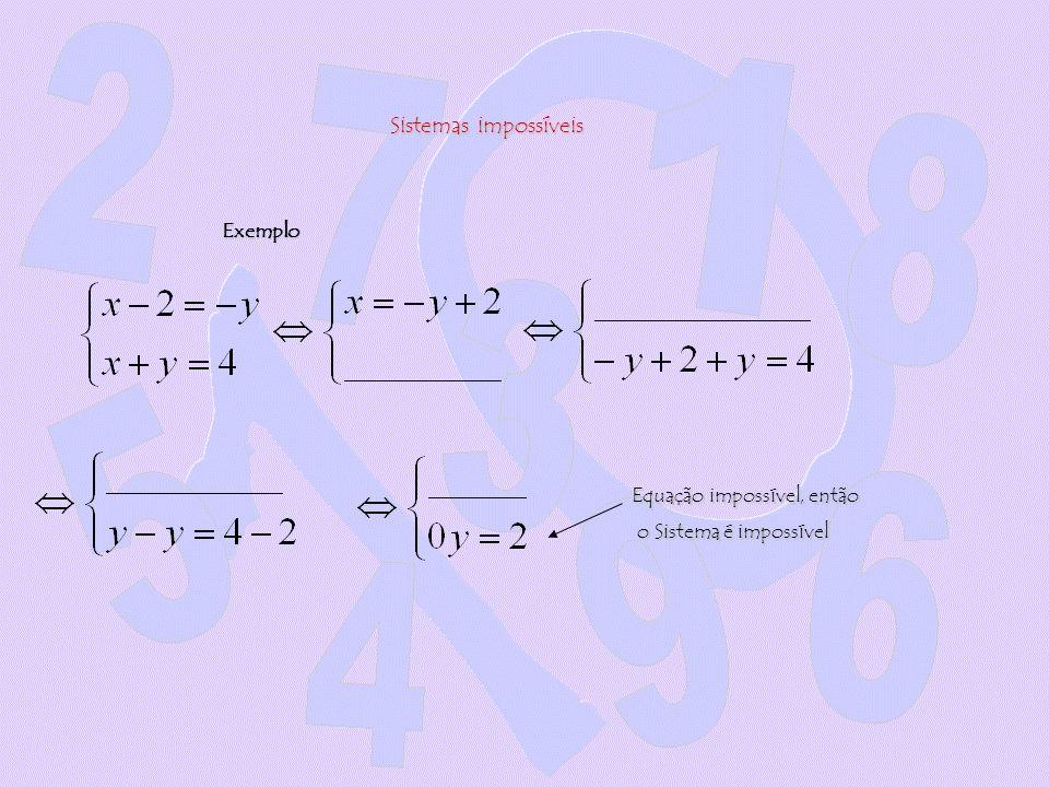 Sistemas impossíveis Exemplo Equação impossível, então