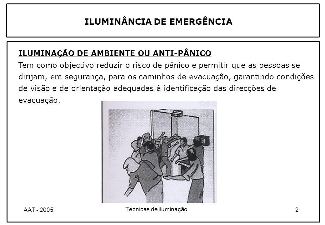 ILUMINÂNCIA DE EMERGÊNCIA