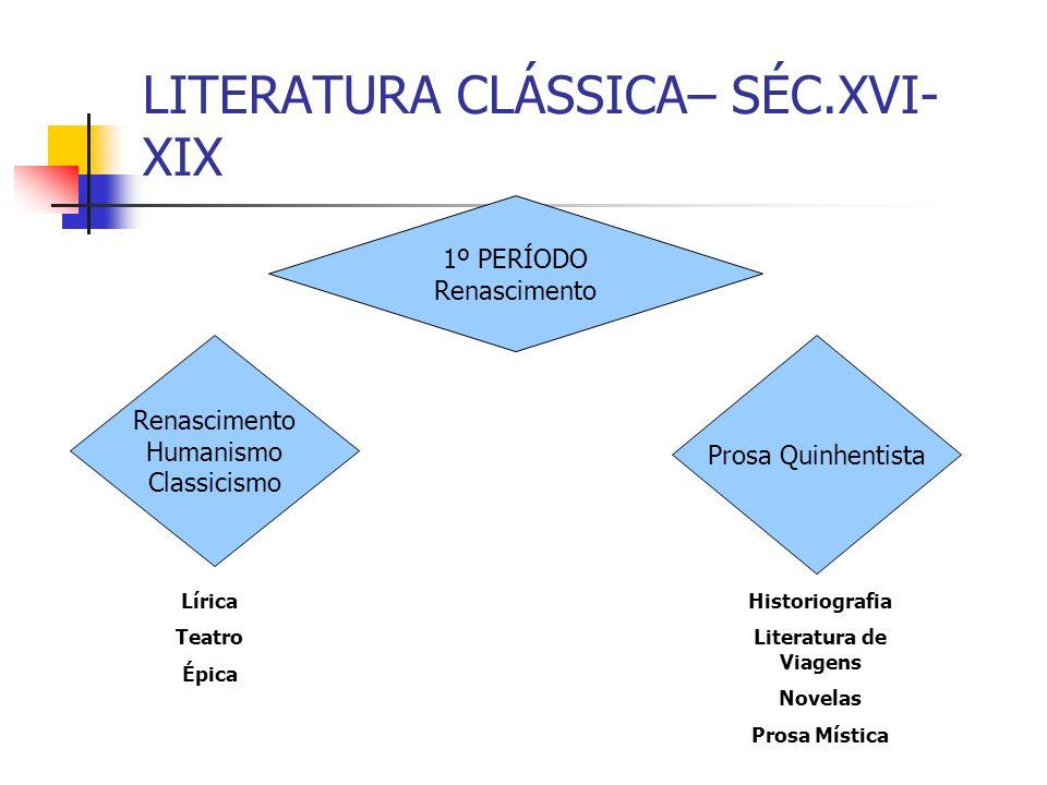 LITERATURA CLÁSSICA– SÉC.XVI-XIX