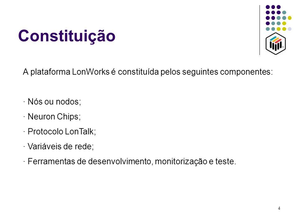Constituição A plataforma LonWorks é constituída pelos seguintes componentes: · Nós ou nodos; · Neuron Chips;