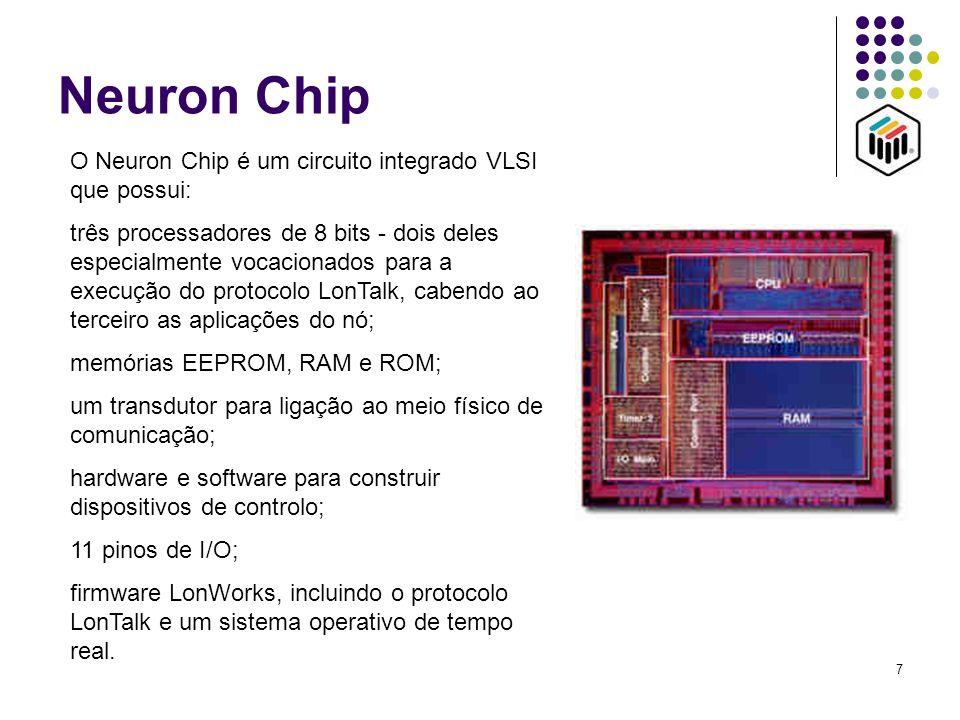 Neuron Chip O Neuron Chip é um circuito integrado VLSI que possui: