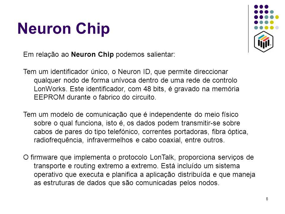 Neuron Chip Em relação ao Neuron Chip podemos salientar: