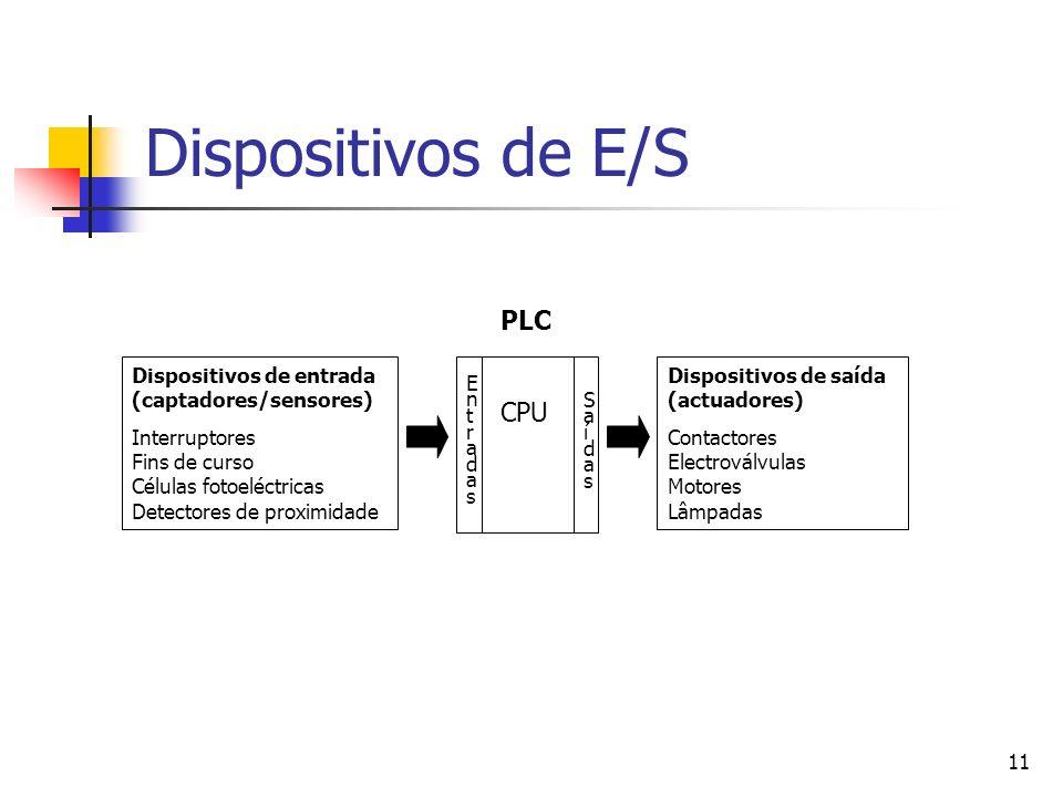 Dispositivos de E/S PLC CPU Entradas Saídas