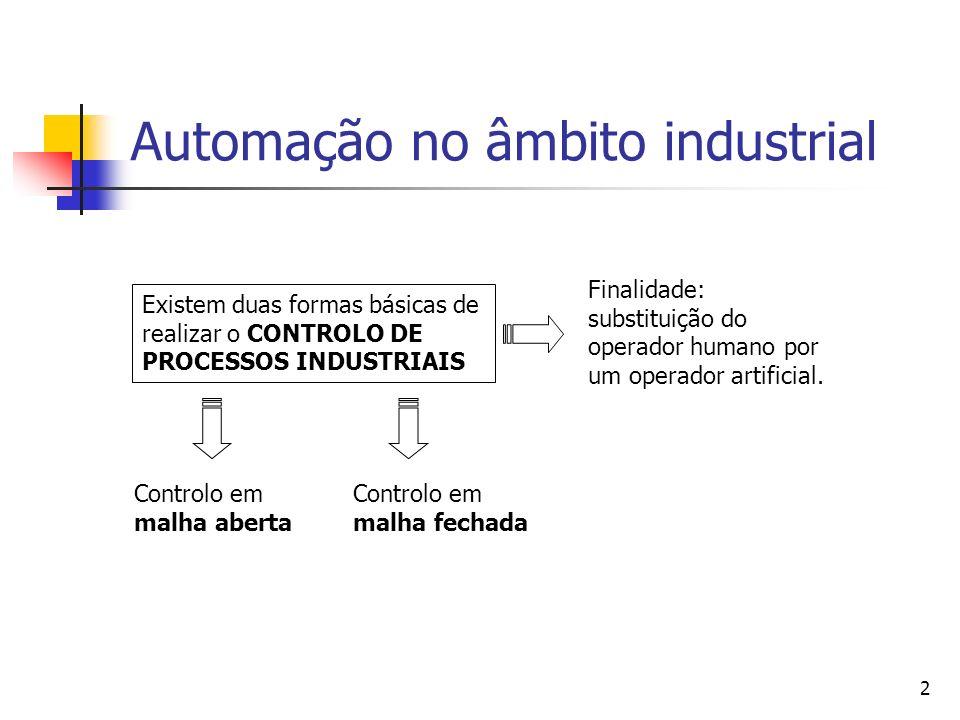 Automação no âmbito industrial