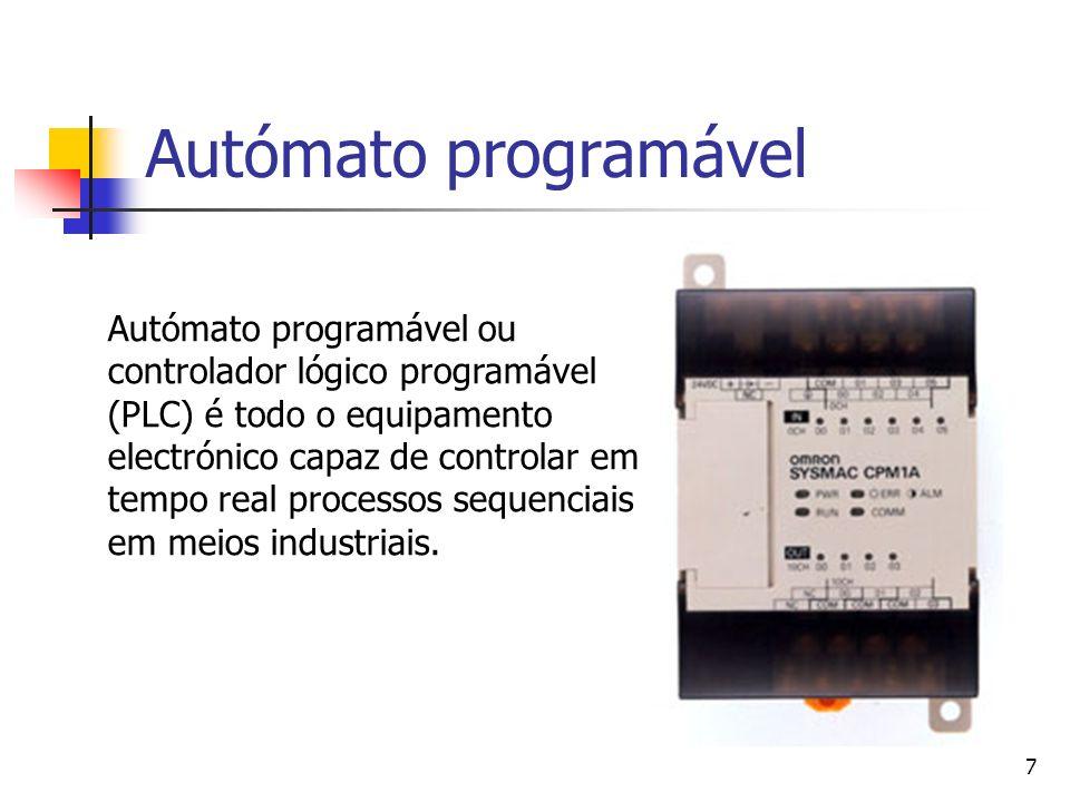 Autómato programável