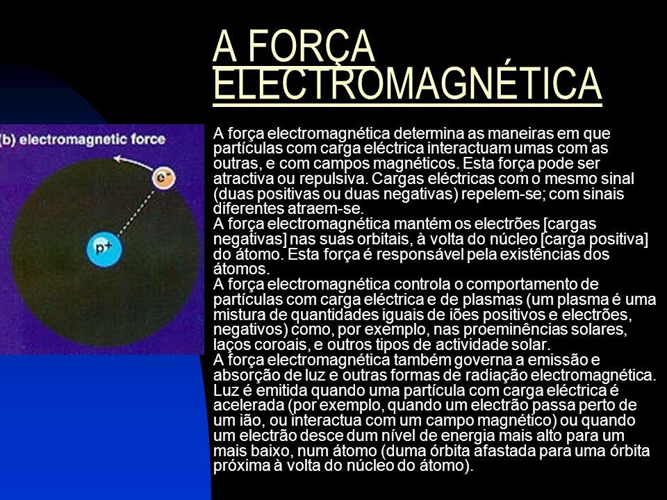 A FORÇA ELECTROMAGNÉTICA