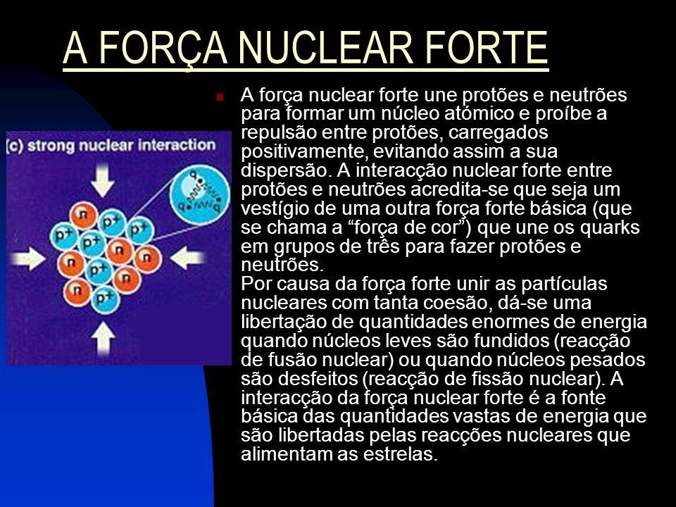 A FORÇA NUCLEAR FORTE
