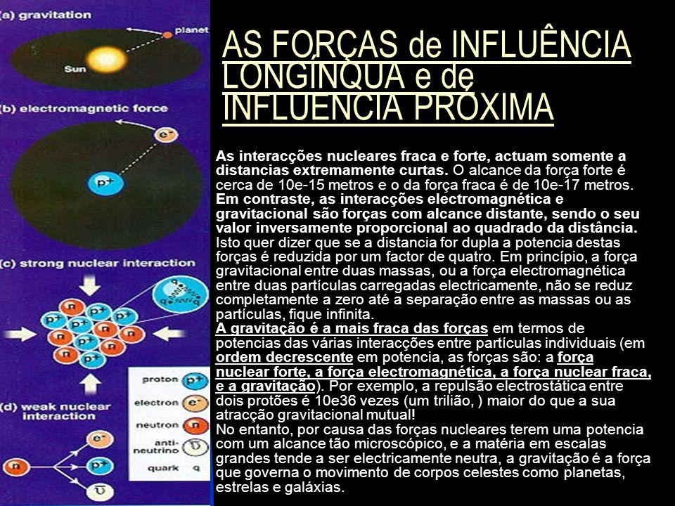 AS FORÇAS de INFLUÊNCIA LONGÍNQUA e de INFLUENCIA PRÓXIMA