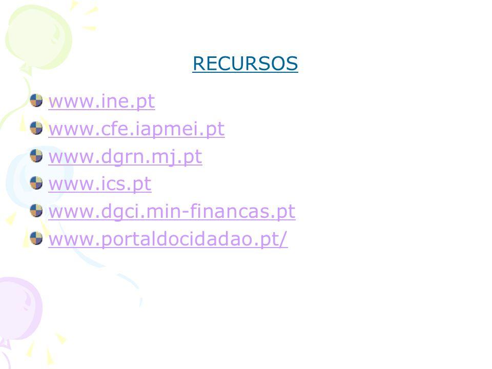 RECURSOS www.ine.pt. www.cfe.iapmei.pt. www.dgrn.mj.pt.