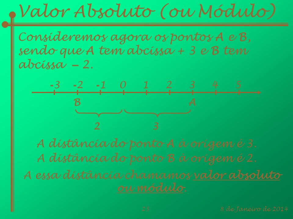 Valor Absoluto (ou Módulo)