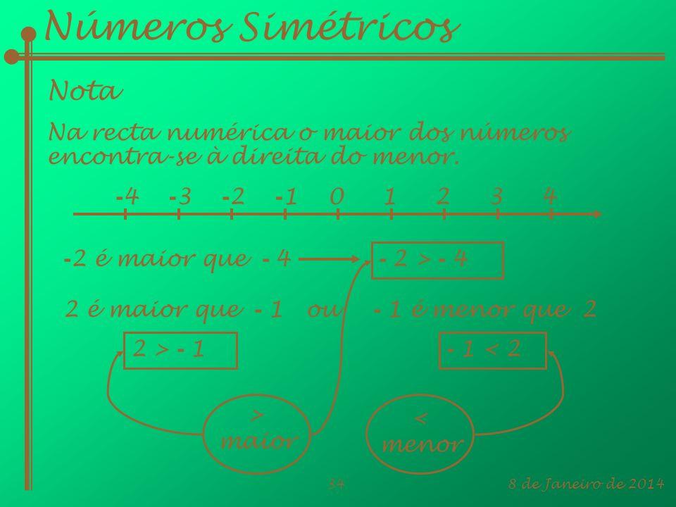 Números Simétricos Nota