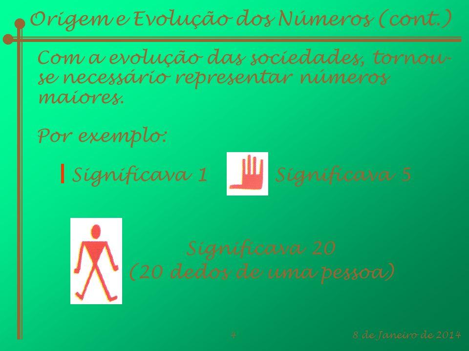 Origem e Evolução dos Números (cont.)