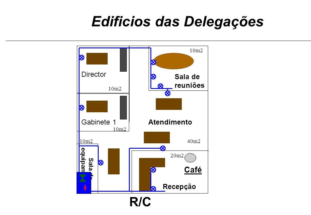 Edificios das Delegações