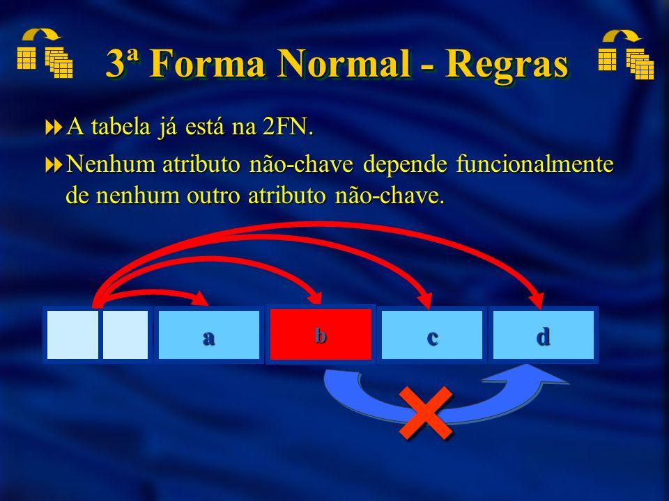  3ª Forma Normal - Regras A tabela já está na 2FN.