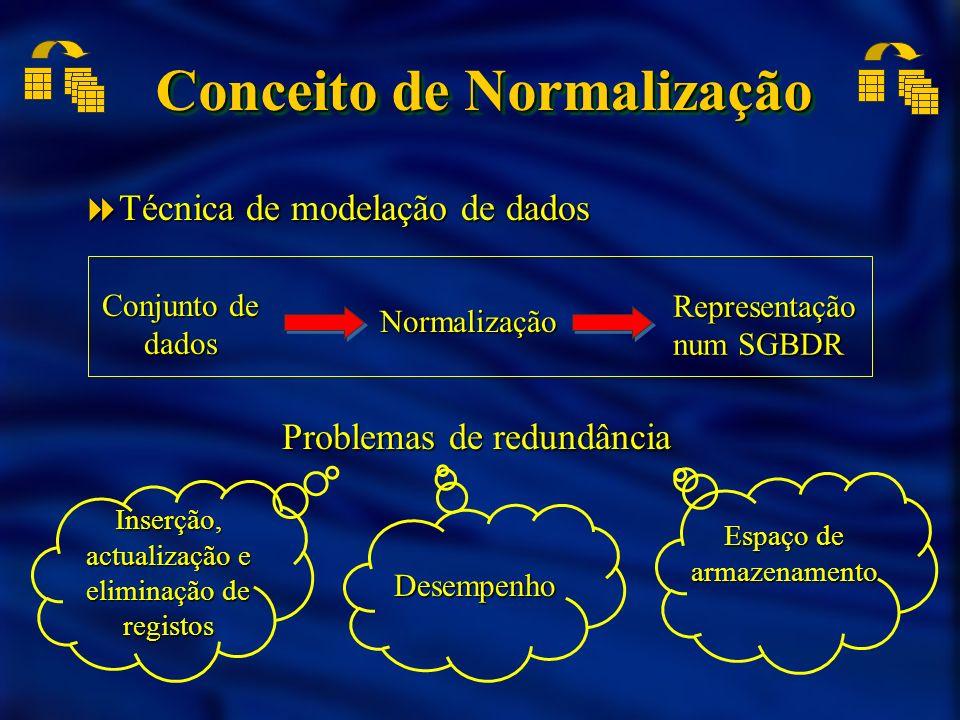 Conceito de Normalização