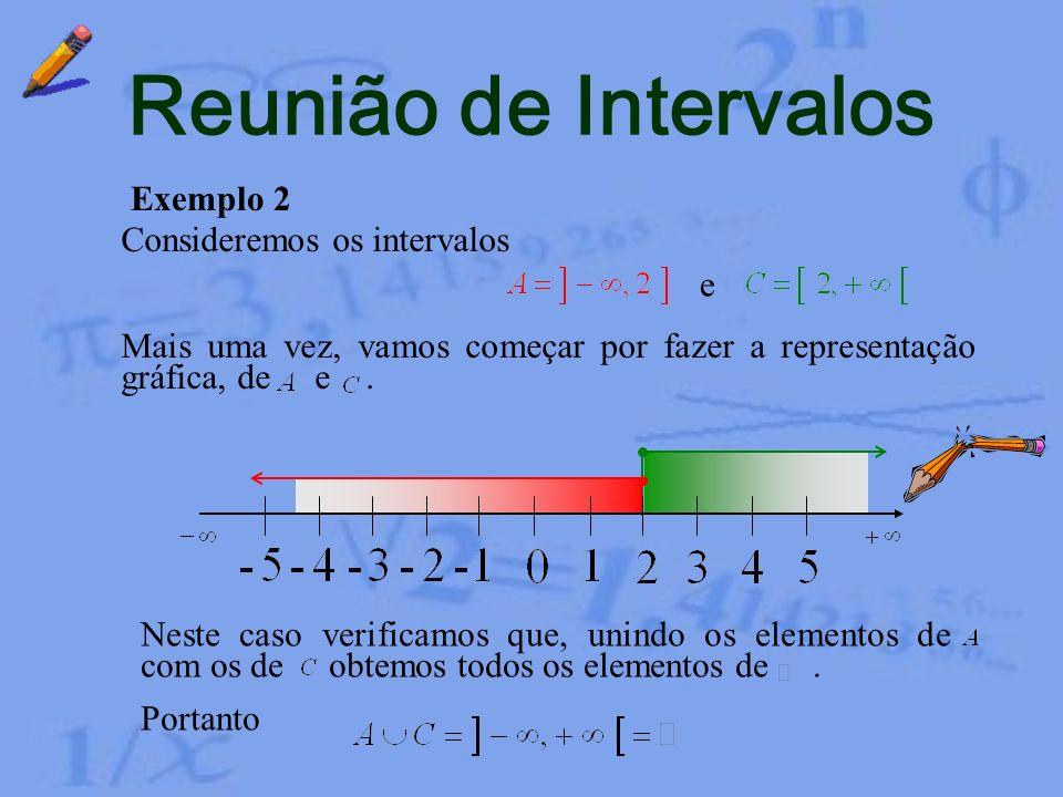 Reunião de Intervalos Exemplo 2 Consideremos os intervalos e