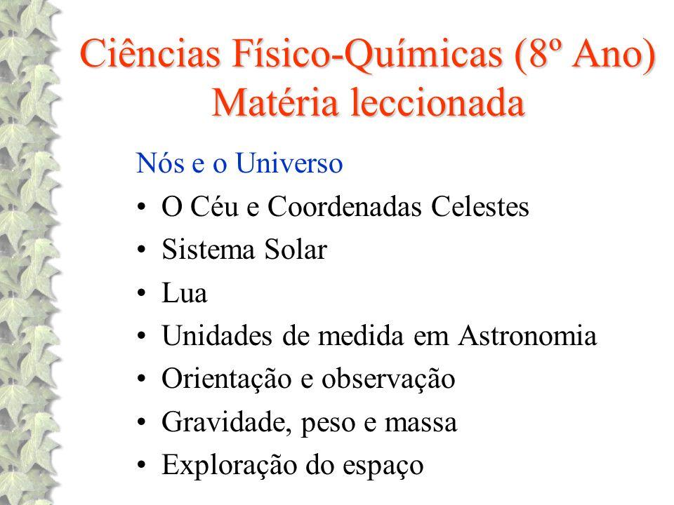 Ciências Físico-Químicas (8º Ano) Matéria leccionada