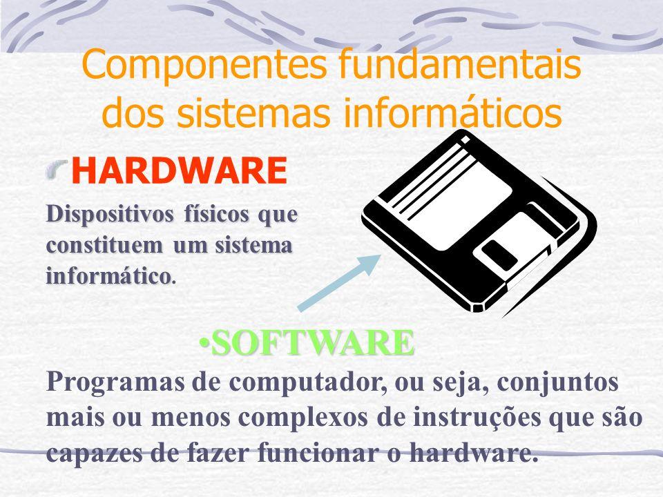 Componentes fundamentais dos sistemas informáticos