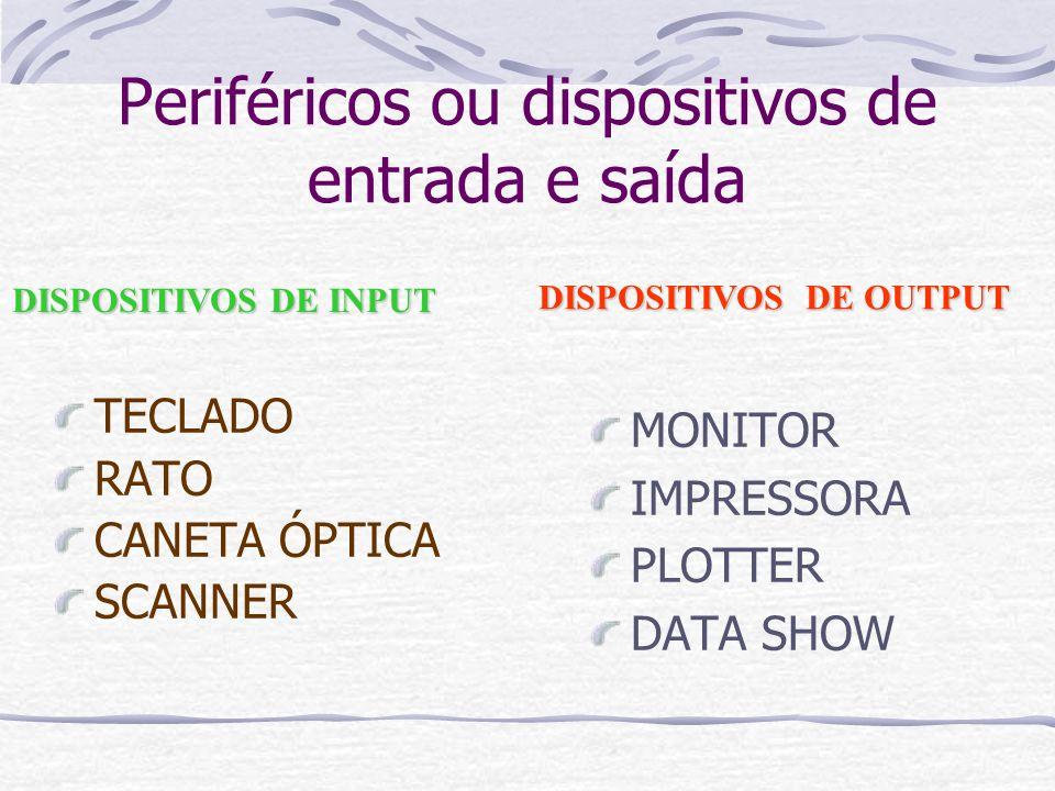 Periféricos ou dispositivos de entrada e saída