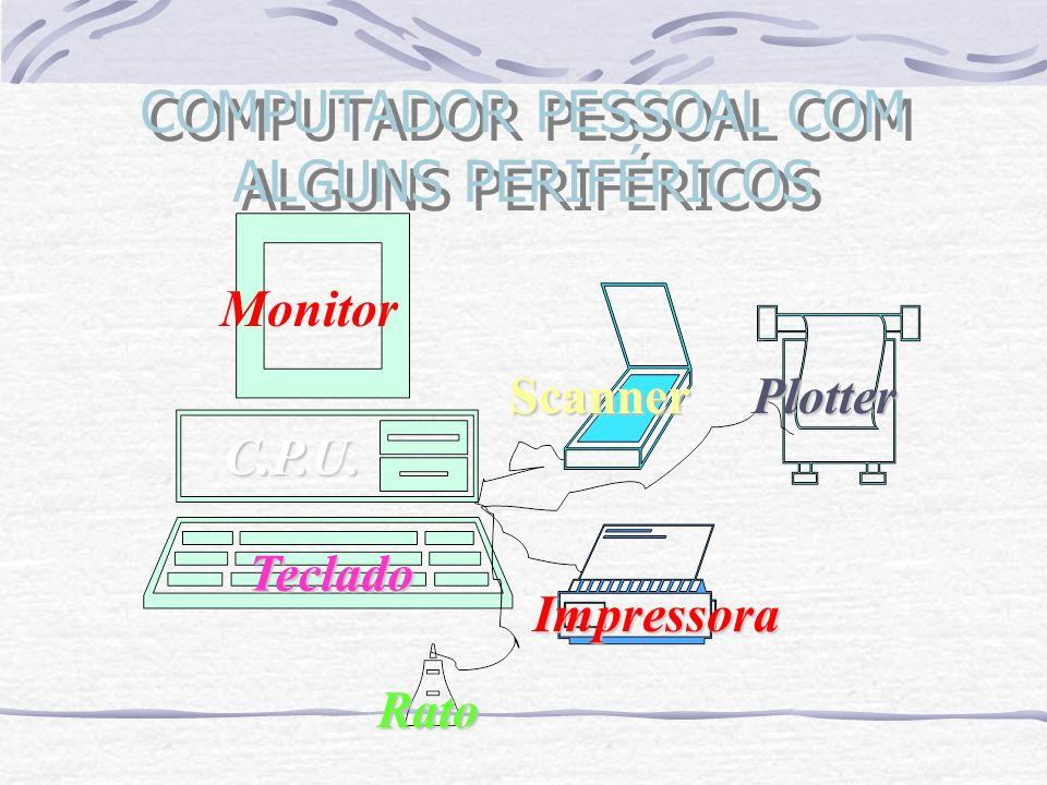 COMPUTADOR PESSOAL COM ALGUNS PERIFÉRICOS