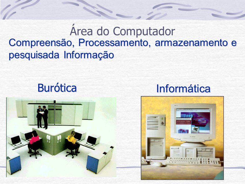 Área do Computador Burótica Informática