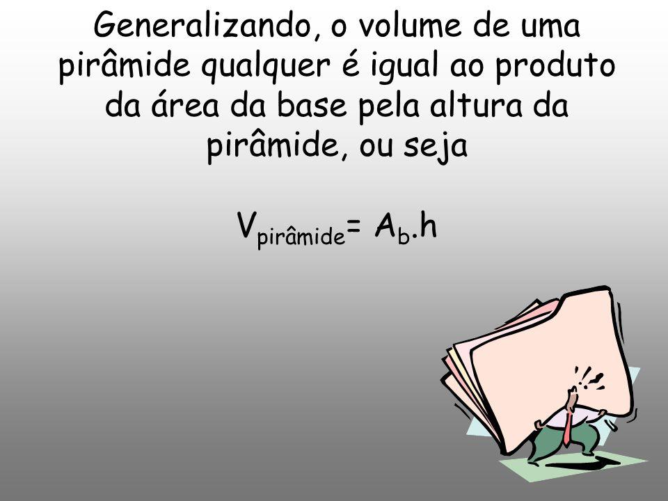 Generalizando, o volume de uma pirâmide qualquer é igual ao produto da área da base pela altura da pirâmide, ou seja Vpirâmide= Ab.h