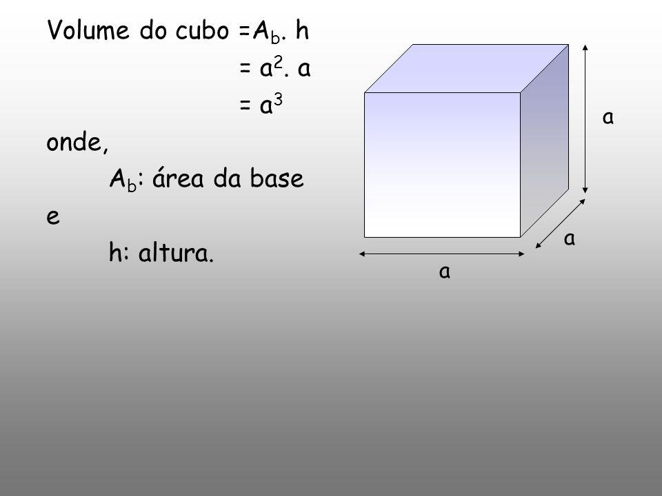 Volume do cubo =Ab. h = a2. a = a3 onde, Ab: área da base e h: altura.