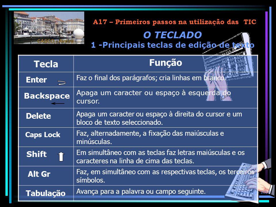 O TECLADO 1 -Principais teclas de edição de texto Tecla Função