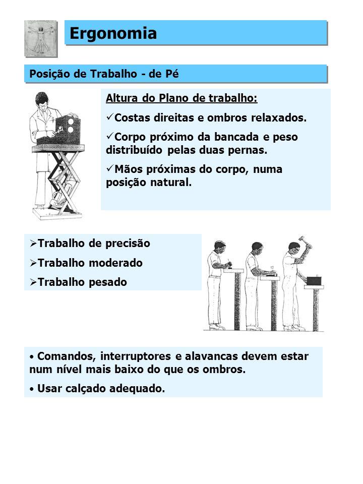 Ergonomia Posição de Trabalho - de Pé Altura do Plano de trabalho: