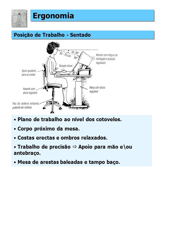 Ergonomia Posição de Trabalho - Sentado