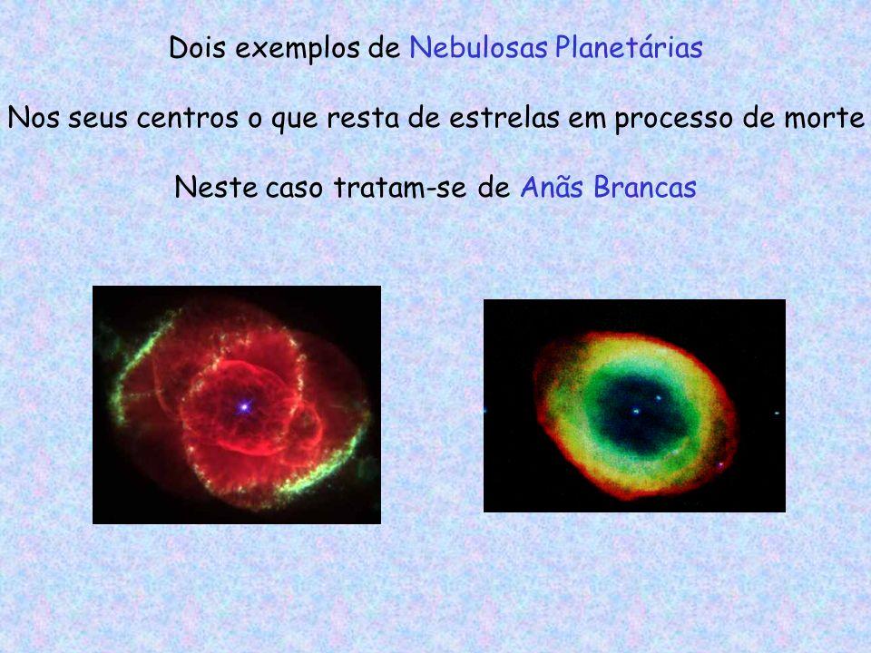 Dois exemplos de Nebulosas Planetárias