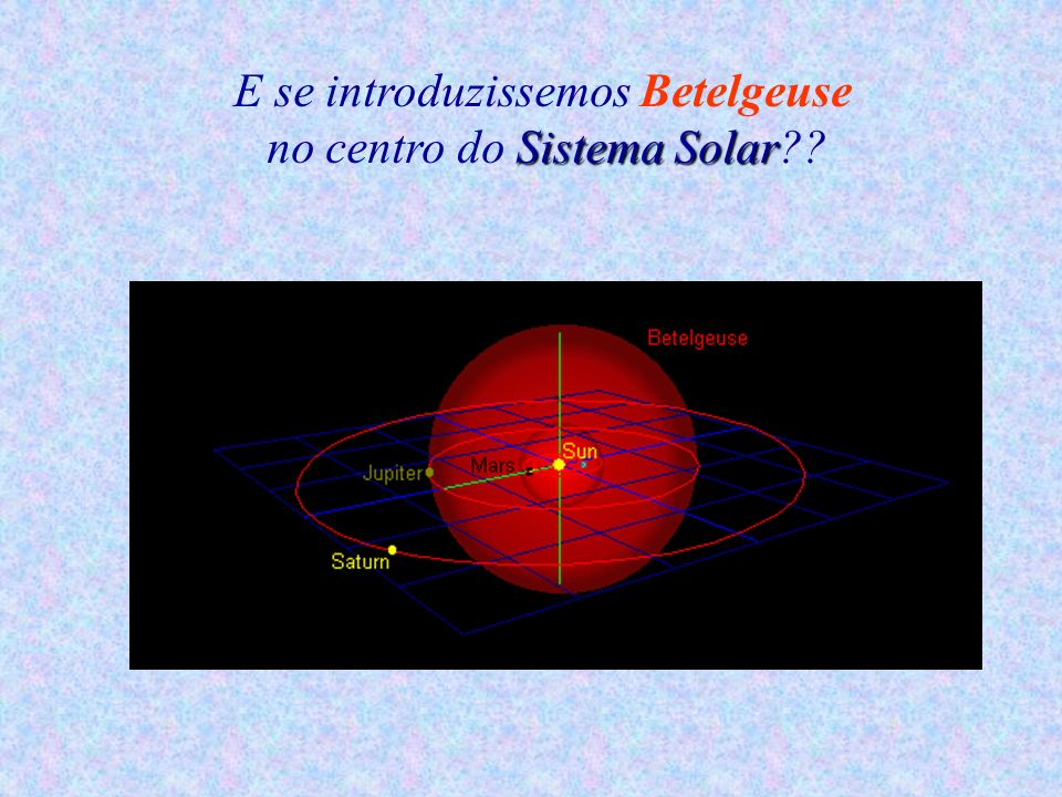 E se introduzissemos Betelgeuse no centro do Sistema Solar