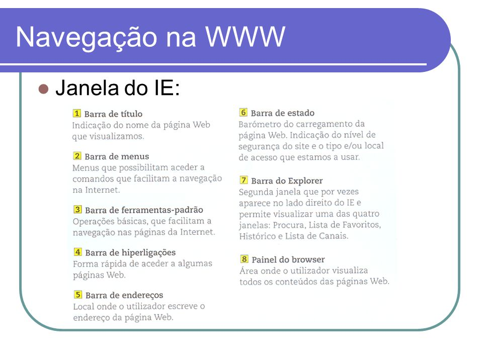 Navegação na WWW Janela do IE: