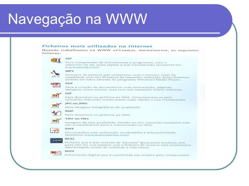 Navegação na WWW