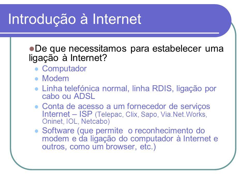 Introdução à Internet De que necessitamos para estabelecer uma ligação à Internet Computador. Modem.