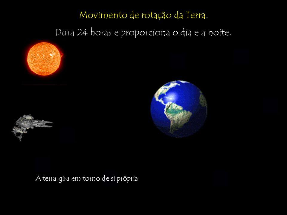Movimento de rotação da Terra.