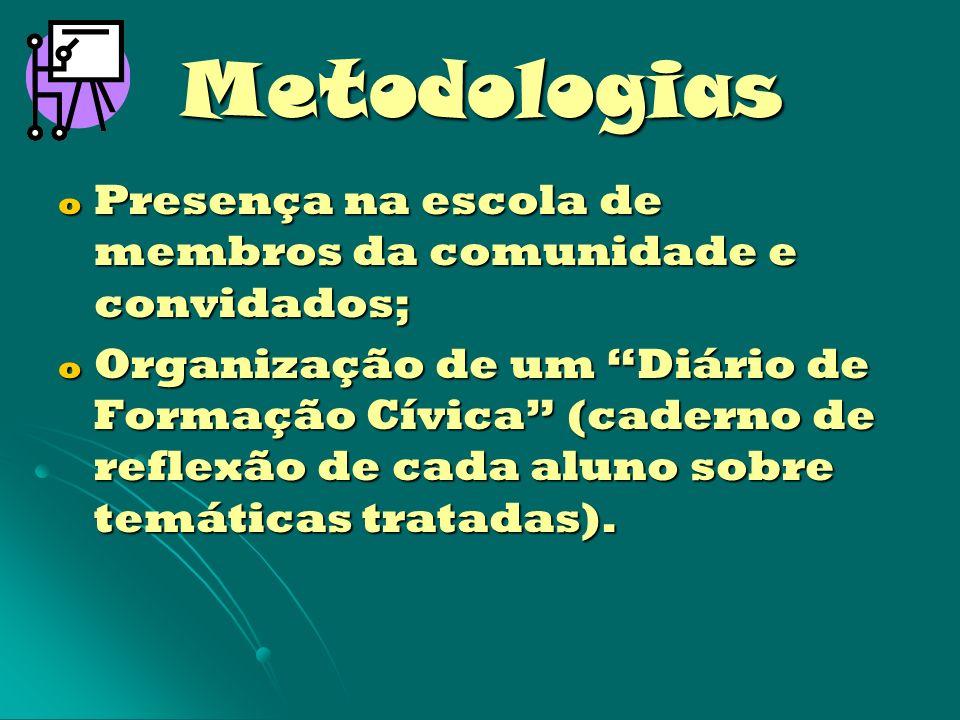 Metodologias Presença na escola de membros da comunidade e convidados;