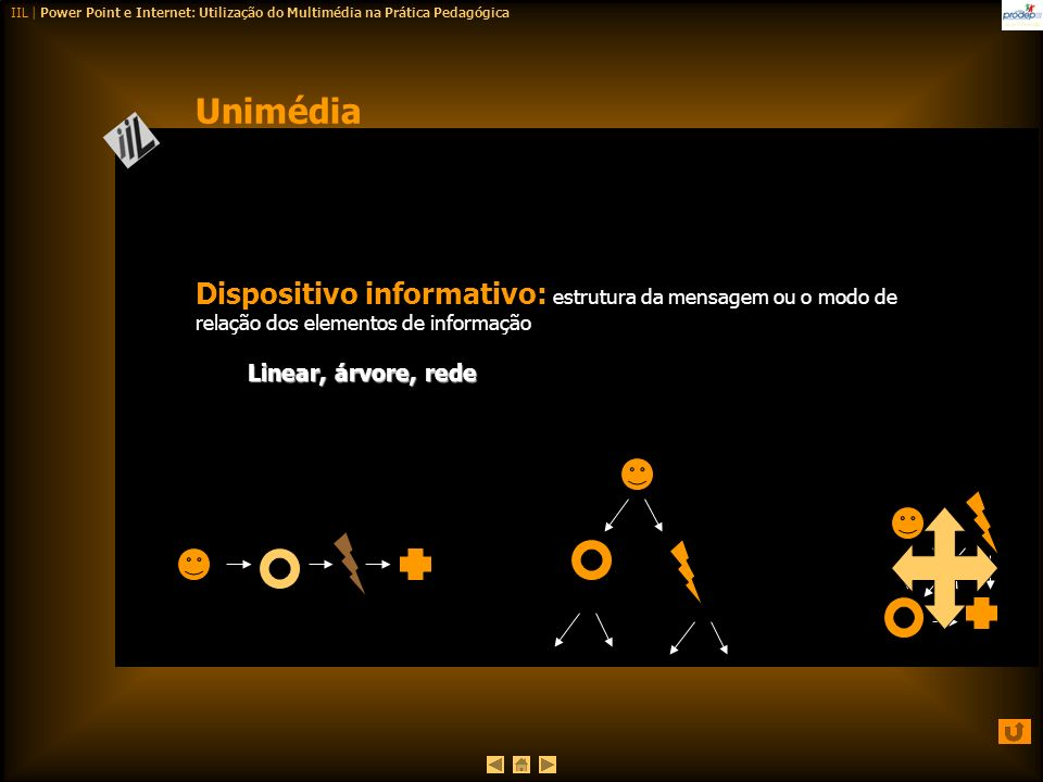 Unimédia Dispositivo informativo: estrutura da mensagem ou o modo de relação dos elementos de informação.
