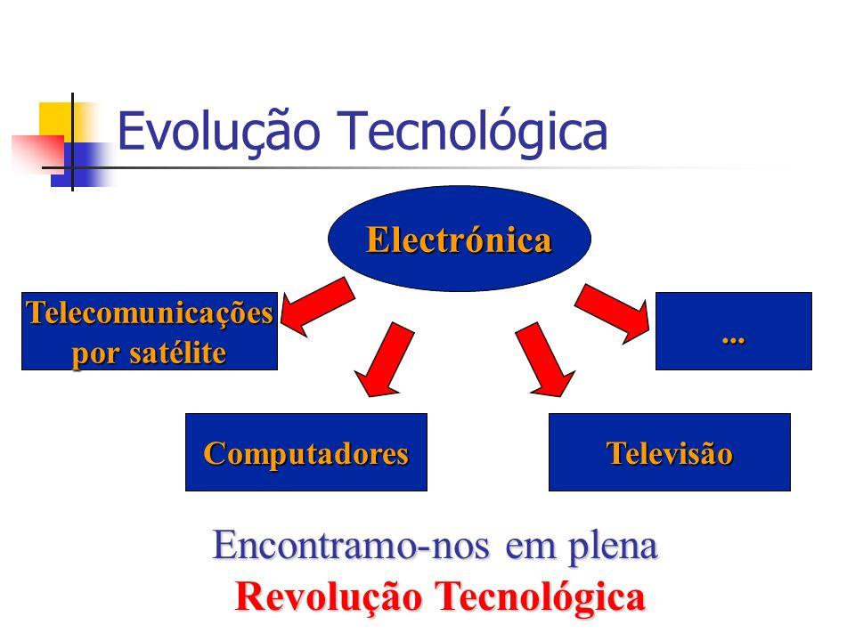 Revolução Tecnológica