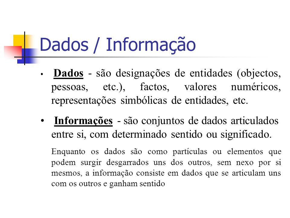 Dados / Informação