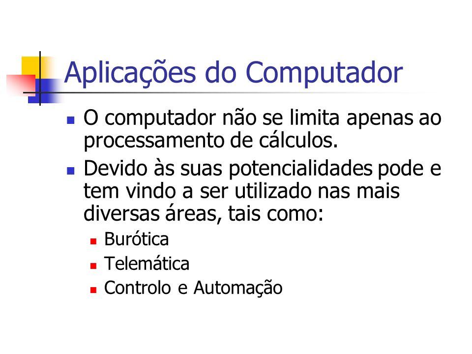 Aplicações do Computador