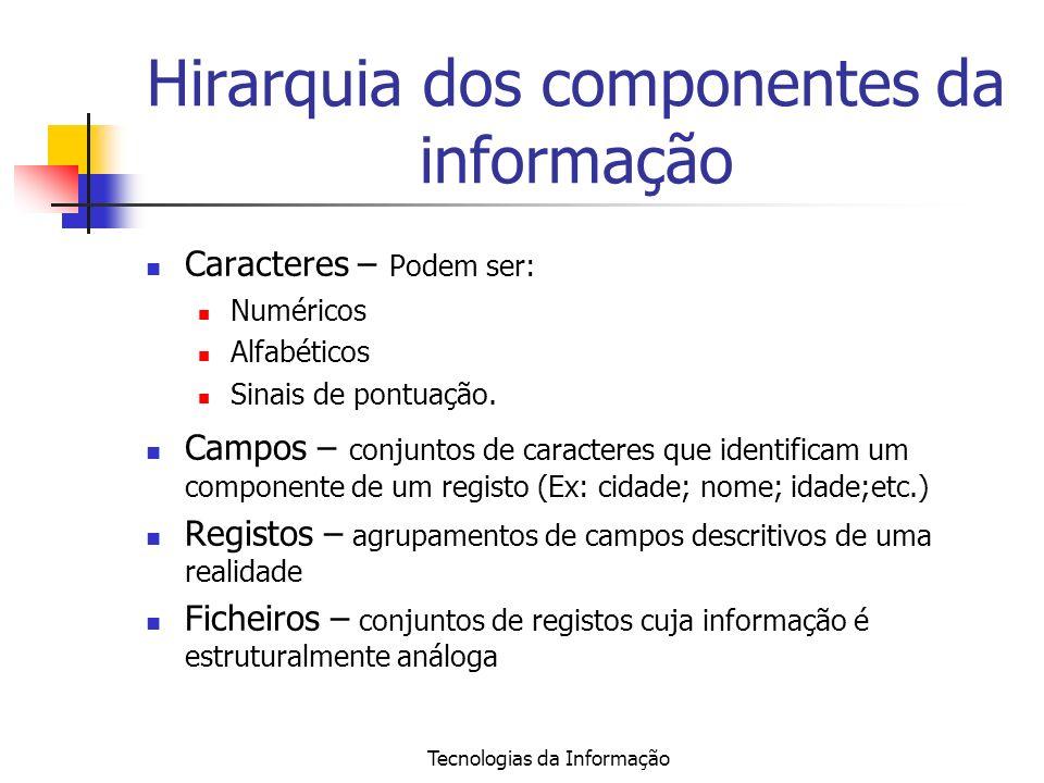 Hirarquia dos componentes da informação