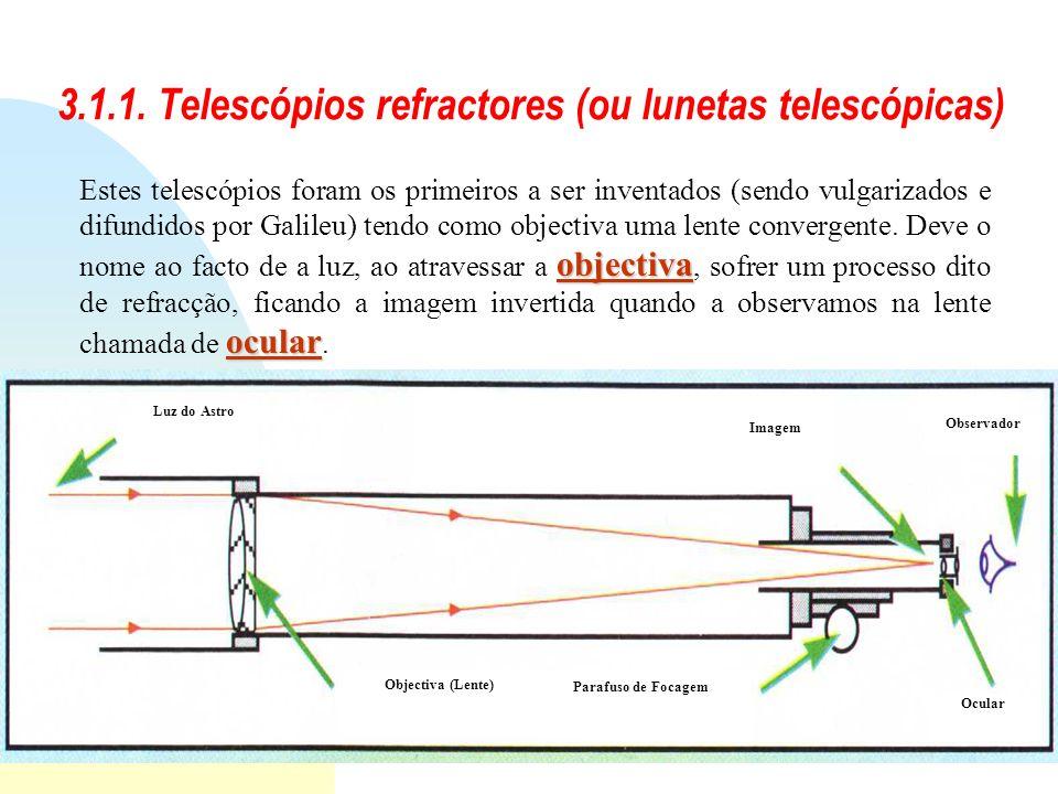 3.1.1. Telescópios refractores (ou lunetas telescópicas)