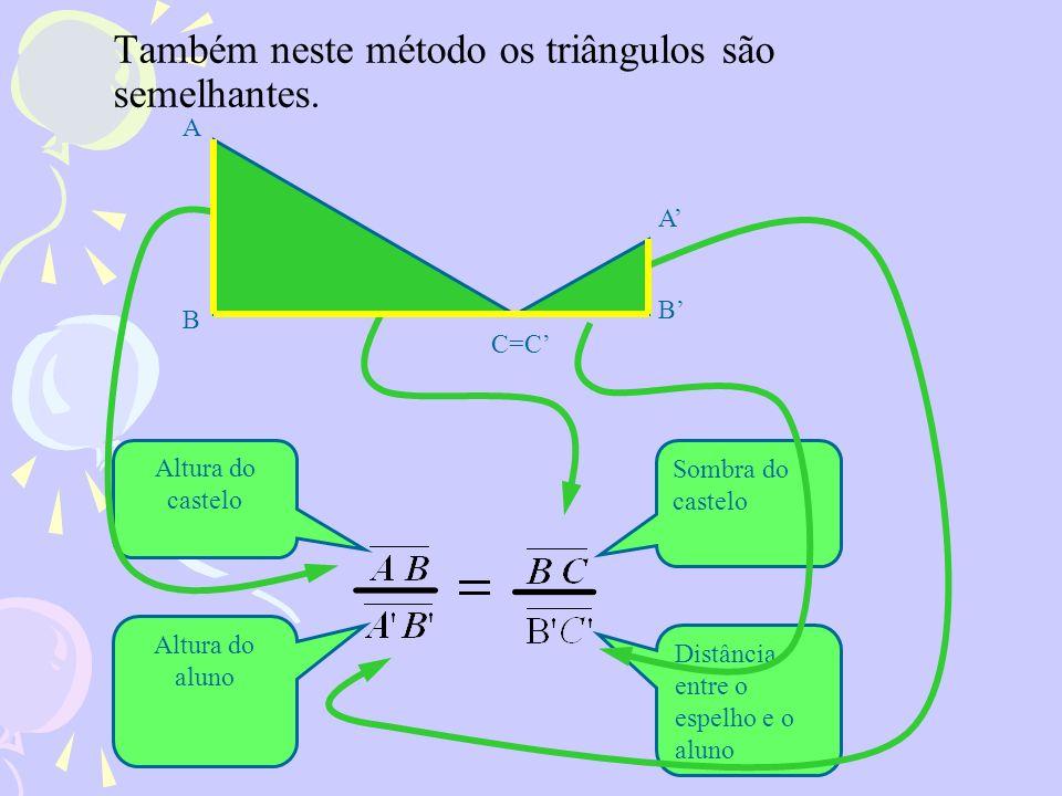 Também neste método os triângulos são semelhantes.