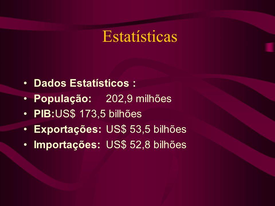 Estatísticas Dados Estatísticos : População: 202,9 milhões